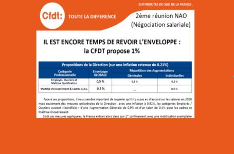 NAO : face aux propositions de la Direction, la CFDT propose 1%.