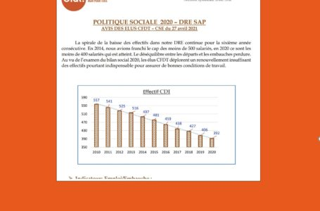 Politique Sociale SAP 2020 : la CFDT émet un avis défavorable. Notre tract :
